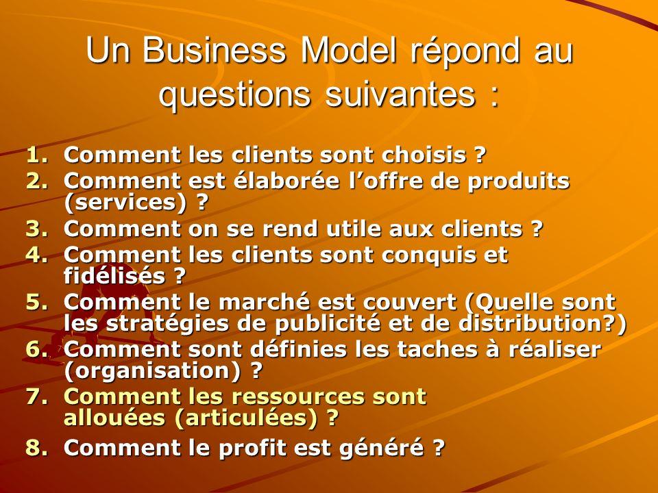 Un Business Model répond au questions suivantes : 1.Comment les clients sont choisis ? 2.Comment est élaborée loffre de produits (services) ? 3.Commen