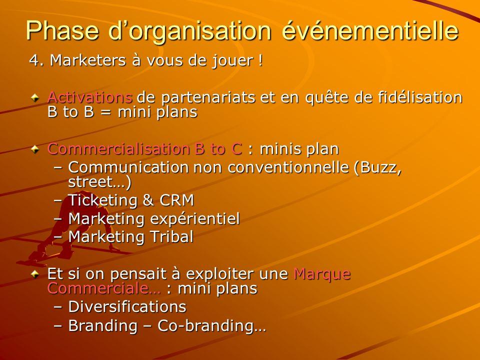 Phase dorganisation événementielle 4. Marketers à vous de jouer ! Activations de partenariats et en quête de fidélisation B to B = mini plans Commerci