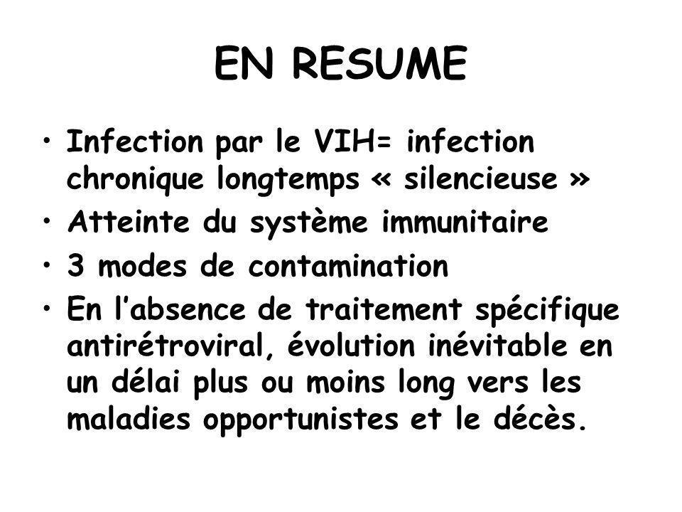 EN RESUME Infection par le VIH= infection chronique longtemps « silencieuse » Atteinte du système immunitaire 3 modes de contamination En labsence de