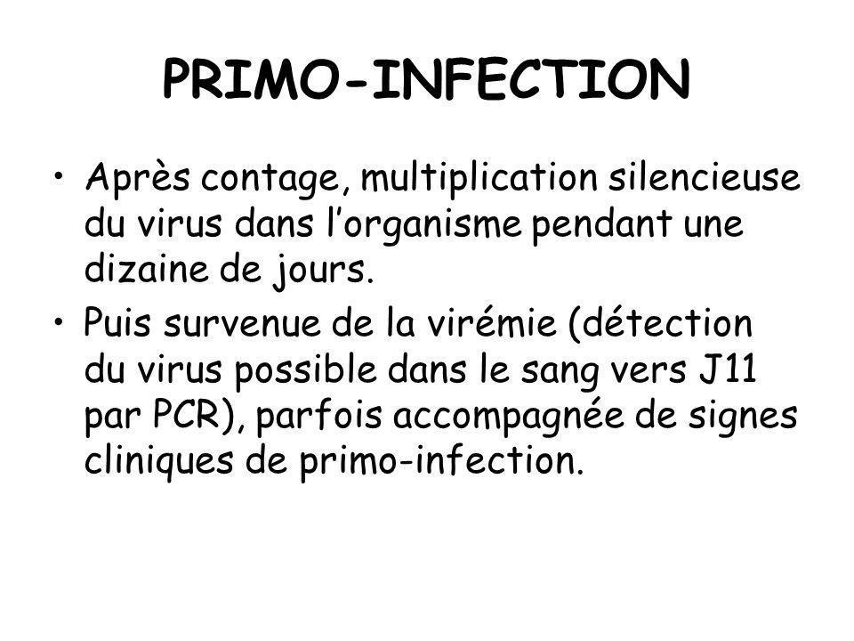 DETERMINANTS de la BAISSE DES CD4 Âge (>40ans) au moment de la contamination Statut hémophile Virus résistant (la première année) CASCADE, JAIDS 2003; AIDS 2006