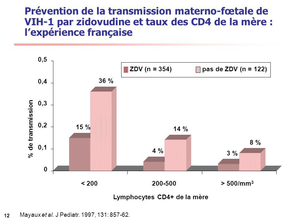Prévention de la transmission materno-fœtale de VIH-1 par zidovudine et taux des CD4 de la mère : lexpérience française Mayaux et al.