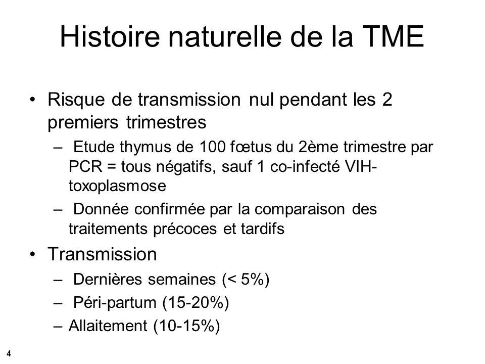 Histoire naturelle de la TME Risque de transmission nul pendant les 2 premiers trimestres – Etude thymus de 100 fœtus du 2ème trimestre par PCR = tous négatifs, sauf 1 co-infecté VIH- toxoplasmose – Donnée confirmée par la comparaison des traitements précoces et tardifs Transmission – Dernières semaines (< 5%) – Péri-partum (15-20%) –Allaitement (10-15%) 4