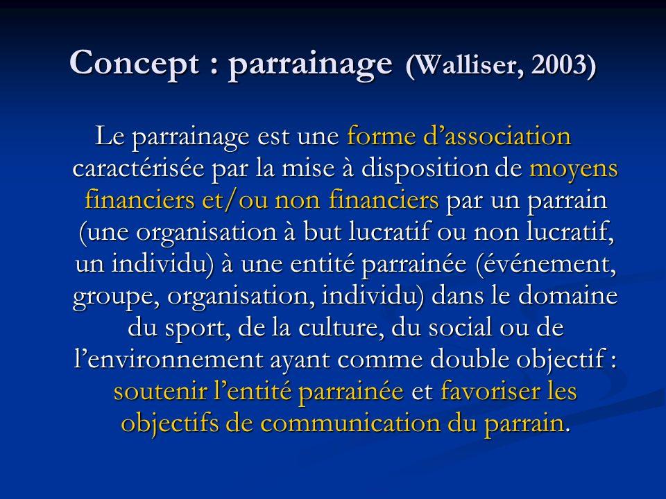 Concept : parrainage (Walliser, 2003) Le parrainage est une forme dassociation caractérisée par la mise à disposition de moyens financiers et/ou non f