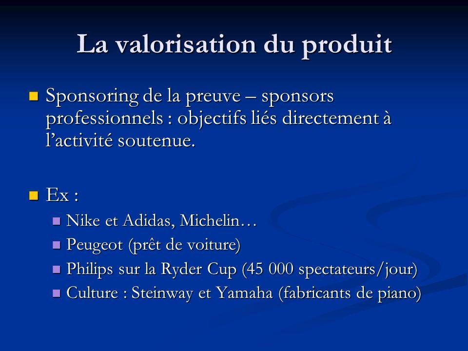 La valorisation du produit Sponsoring de la preuve – sponsors professionnels : objectifs liés directement à lactivité soutenue. Sponsoring de la preuv