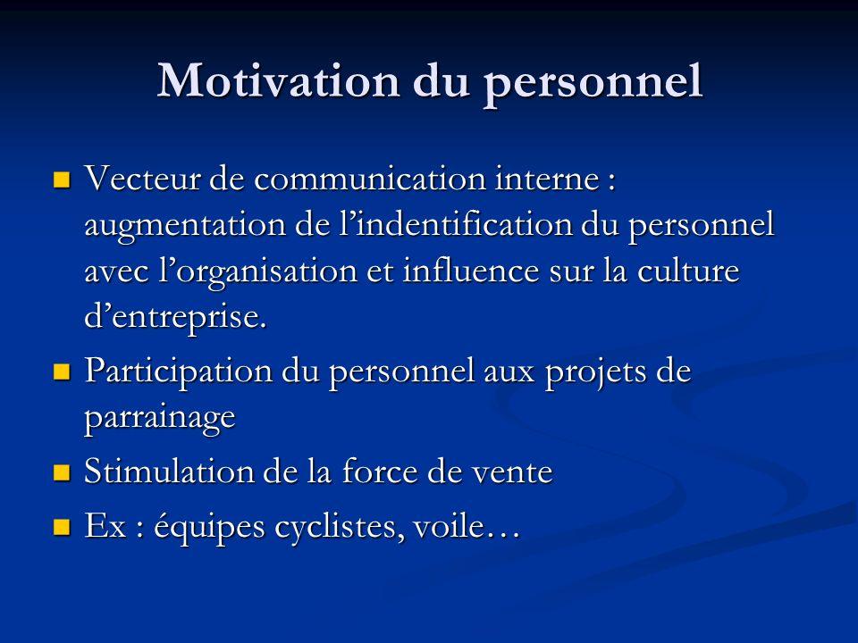 Motivation du personnel Vecteur de communication interne : augmentation de lindentification du personnel avec lorganisation et influence sur la cultur