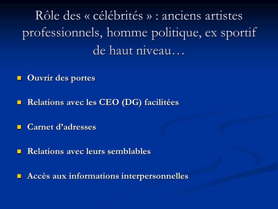 Rôle des « célébrités » : anciens artistes professionnels, homme politique, ex sportif de haut niveau… Ouvrir des portes Ouvrir des portes Relations a