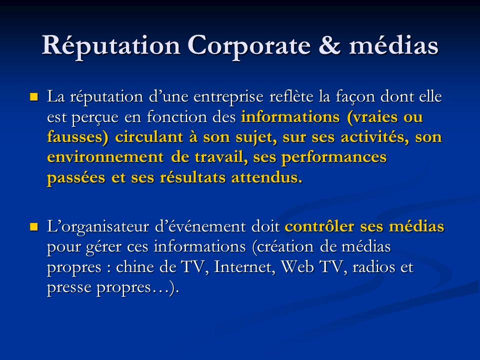 Réputation Corporate & médias La réputation dune entreprise reflète la façon dont elle est perçue en fonction des informations (vraies ou fausses) cir
