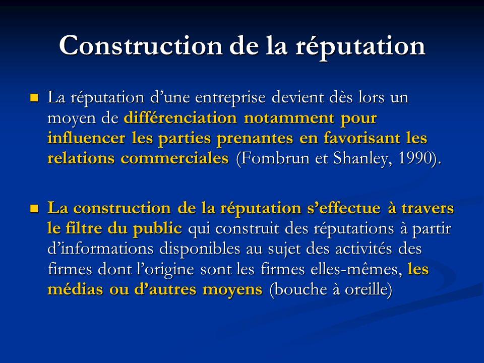 Construction de la réputation La réputation dune entreprise devient dès lors un moyen de différenciation notamment pour influencer les parties prenant