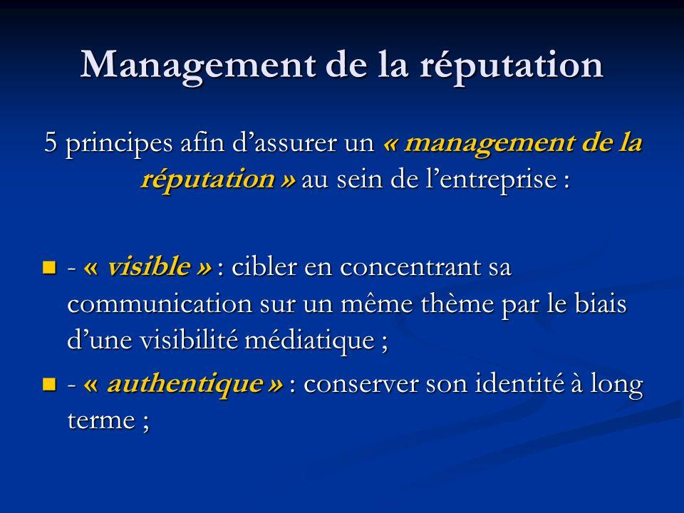 Management de la réputation 5 principes afin dassurer un « management de la réputation » au sein de lentreprise : - « visible » : cibler en concentran