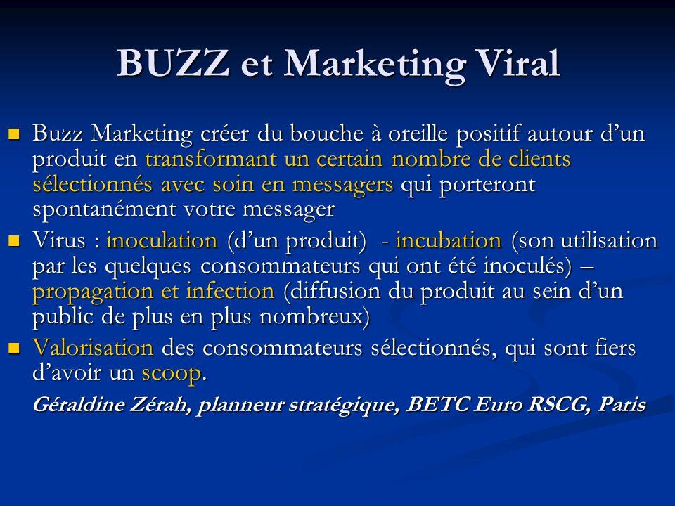 BUZZ et Marketing Viral Buzz Marketing créer du bouche à oreille positif autour dun produit en transformant un certain nombre de clients sélectionnés