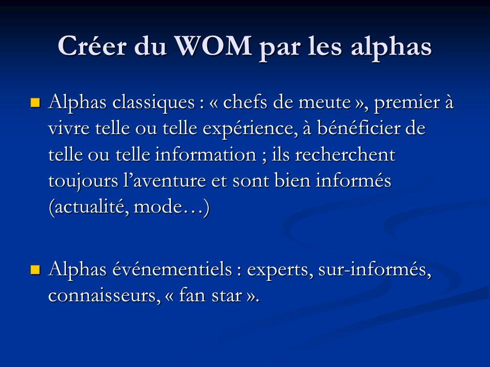 Créer du WOM par les alphas Alphas classiques : « chefs de meute », premier à vivre telle ou telle expérience, à bénéficier de telle ou telle informat