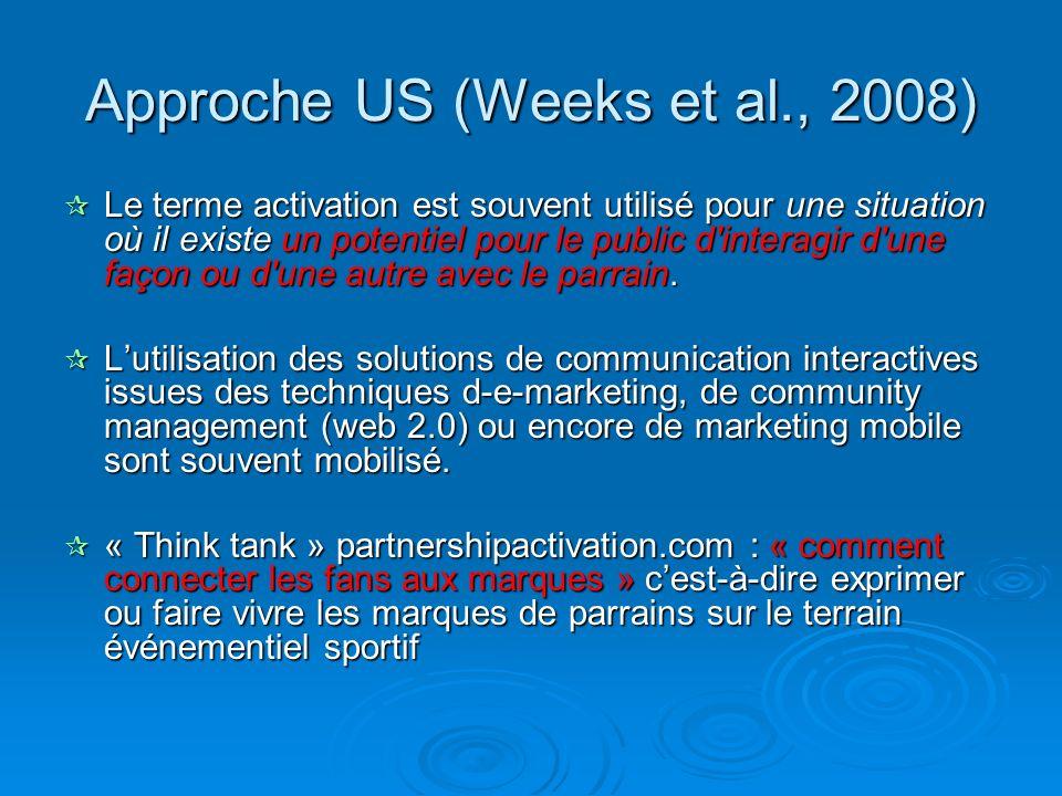 Approche US (Weeks et al., 2008) Le terme activation est souvent utilisé pour une situation où il existe un potentiel pour le public d'interagir d'une