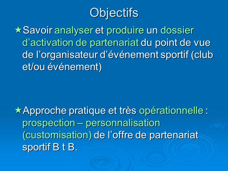 Objectifs Savoir analyser et produire un dossier dactivation de partenariat du point de vue de lorganisateur dévénement sportif (club et/ou événement)