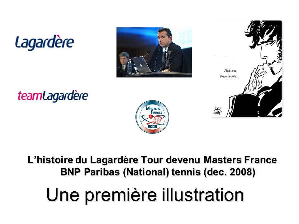 Une première illustration Lhistoire du Lagardère Tour devenu Masters France BNP Paribas (National) tennis (dec. 2008)