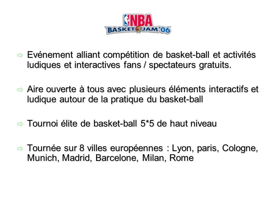 Evénement alliant compétition de basket-ball et activités ludiques et interactives fans / spectateurs gratuits. Evénement alliant compétition de baske