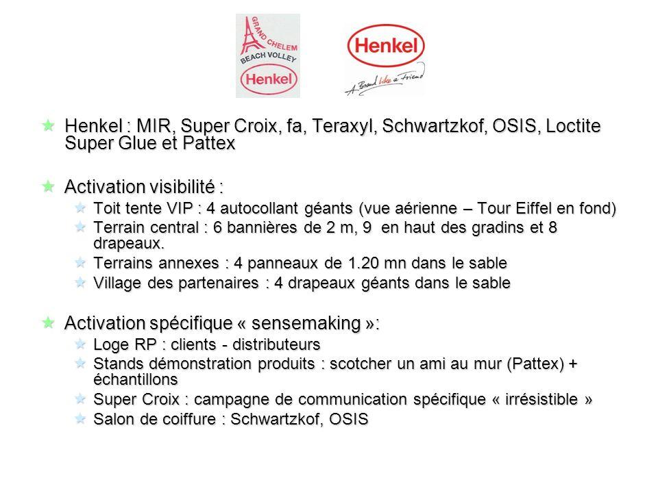 Henkel : MIR, Super Croix, fa, Teraxyl, Schwartzkof, OSIS, Loctite Super Glue et Pattex Henkel : MIR, Super Croix, fa, Teraxyl, Schwartzkof, OSIS, Loc