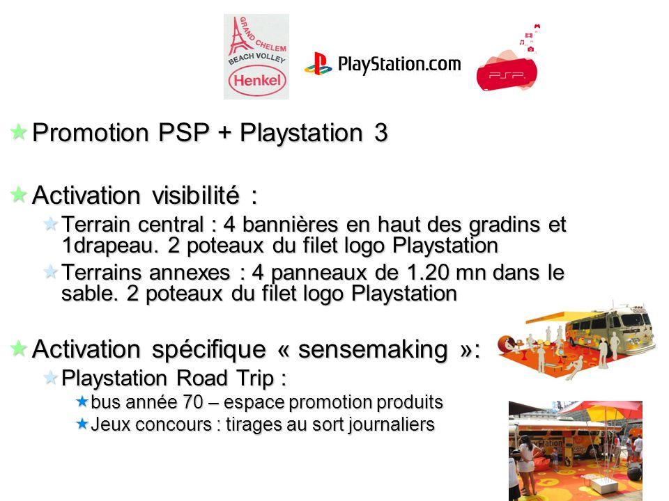Promotion PSP + Playstation 3 Promotion PSP + Playstation 3 Activation visibilité : Activation visibilité : Terrain central : 4 bannières en haut des