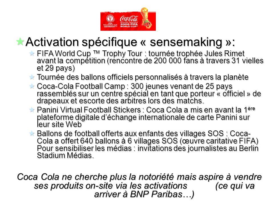 Activation spécifique « sensemaking »: Activation spécifique « sensemaking »: FIFA World Cup Trophy Tour : tournée trophée Jules Rimet avant la compét
