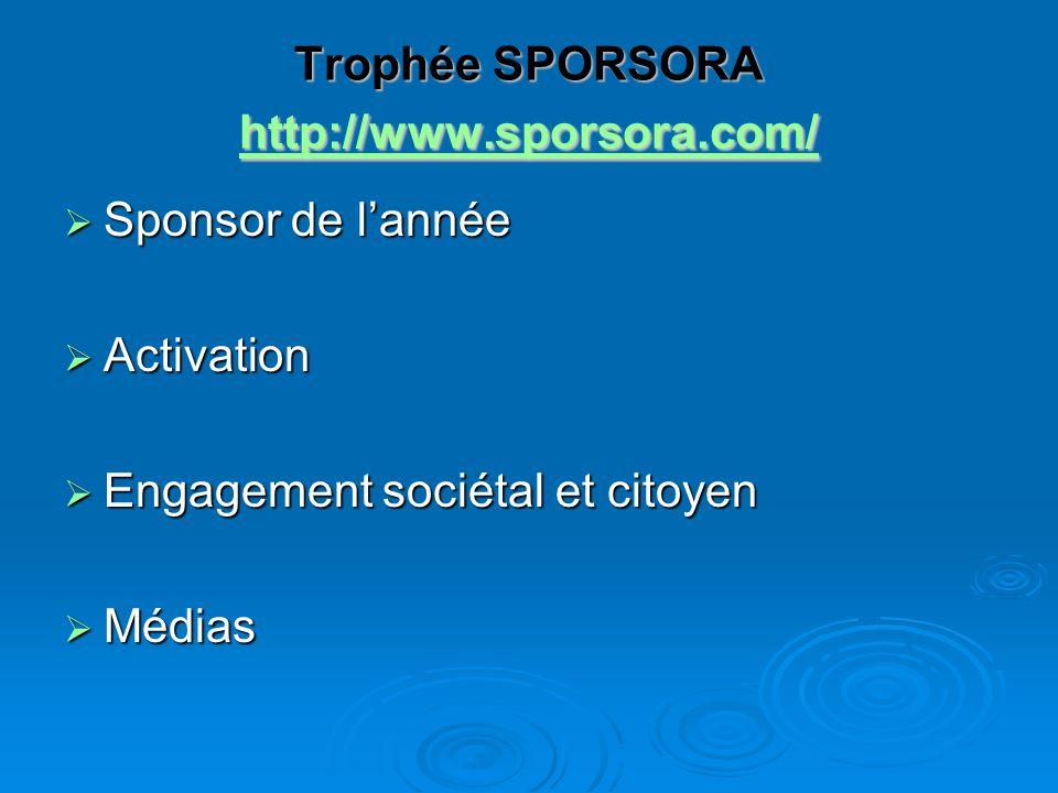 Trophée SPORSORA http://www.sporsora.com/ http://www.sporsora.com/ Sponsor de lannée Sponsor de lannée Activation Activation Engagement sociétal et ci