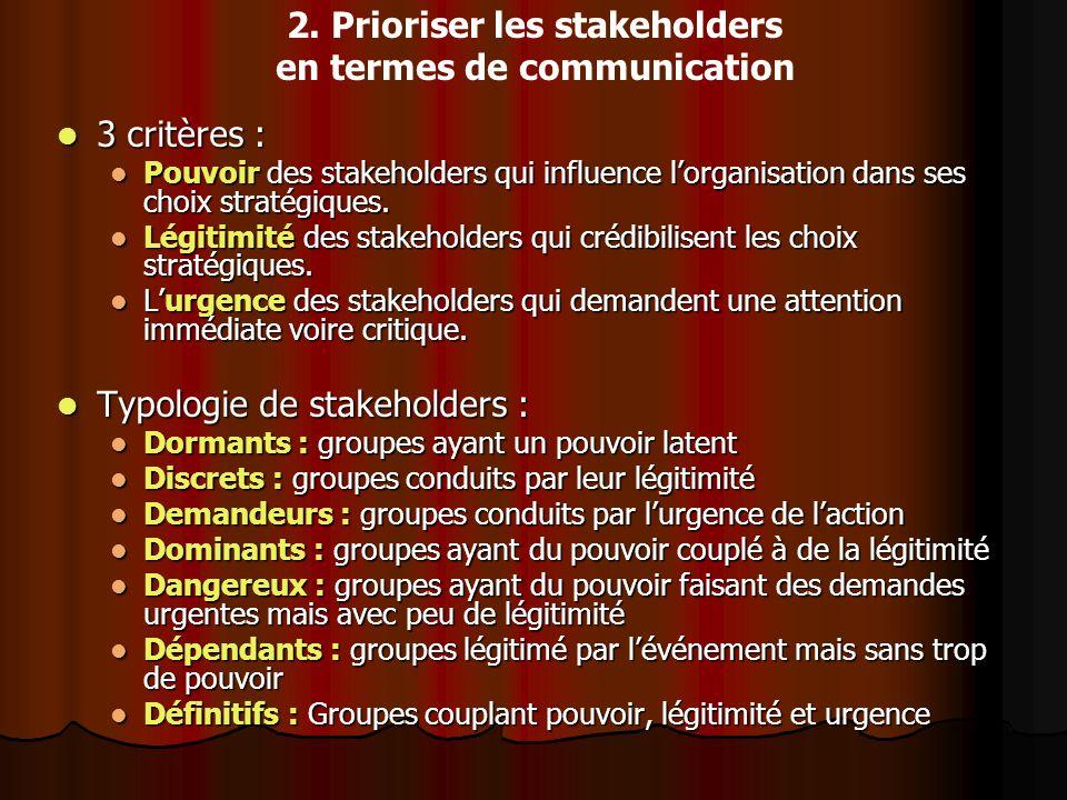 2. Prioriser les stakeholders en termes de communication 3 critères : 3 critères : Pouvoir des stakeholders qui influence lorganisation dans ses choix
