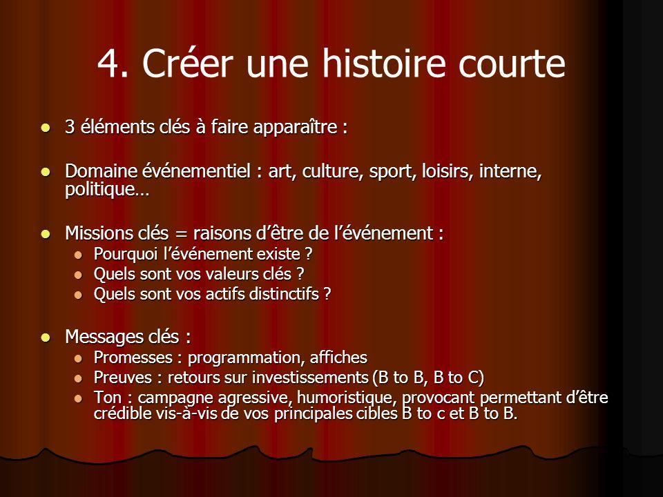 4. Créer une histoire courte 3 éléments clés à faire apparaître : 3 éléments clés à faire apparaître : Domaine événementiel : art, culture, sport, loi