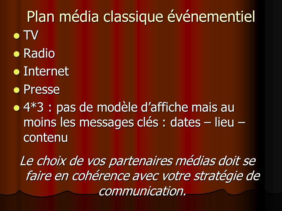 Plan média classique événementiel TV TV Radio Radio Internet Internet Presse Presse 4*3 : pas de modèle daffiche mais au moins les messages clés : dat