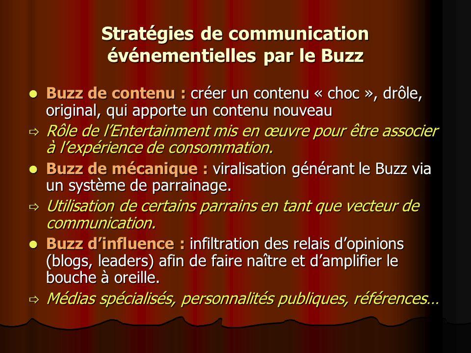 Stratégies de communication événementielles par le Buzz Buzz de contenu : créer un contenu « choc », drôle, original, qui apporte un contenu nouveau B