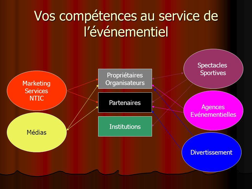 Vos compétences au service de lévénementiel Marketing Services NTIC Médias Agences Evénementielles Spectacles Sportives Divertissement Propriétaires O