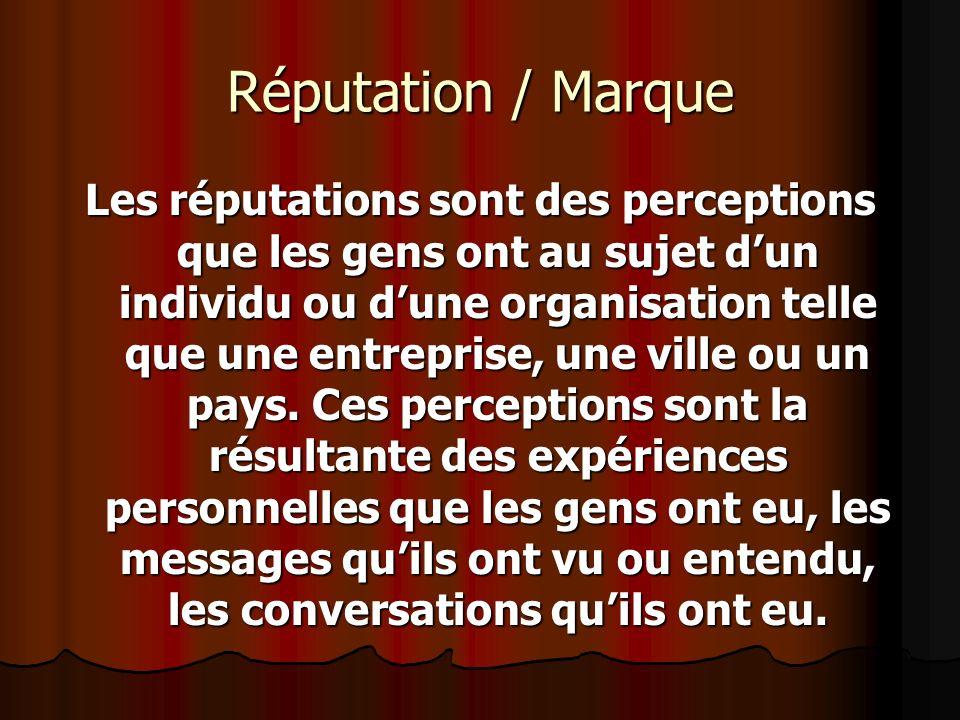 Réputation / Marque Les réputations sont des perceptions que les gens ont au sujet dun individu ou dune organisation telle que une entreprise, une vil