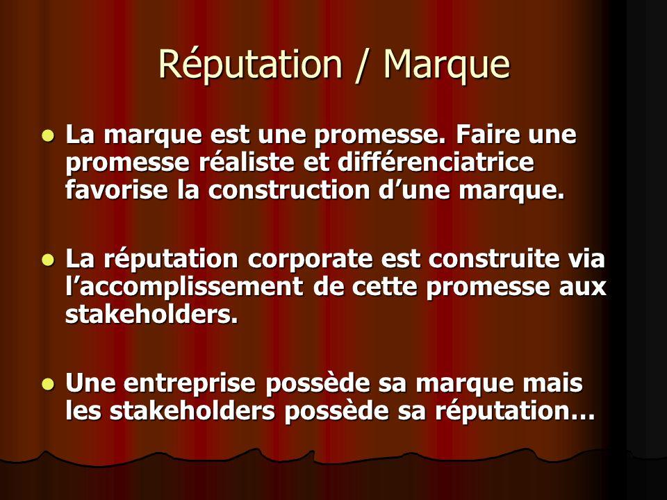 Réputation / Marque La marque est une promesse. Faire une promesse réaliste et différenciatrice favorise la construction dune marque. La marque est un