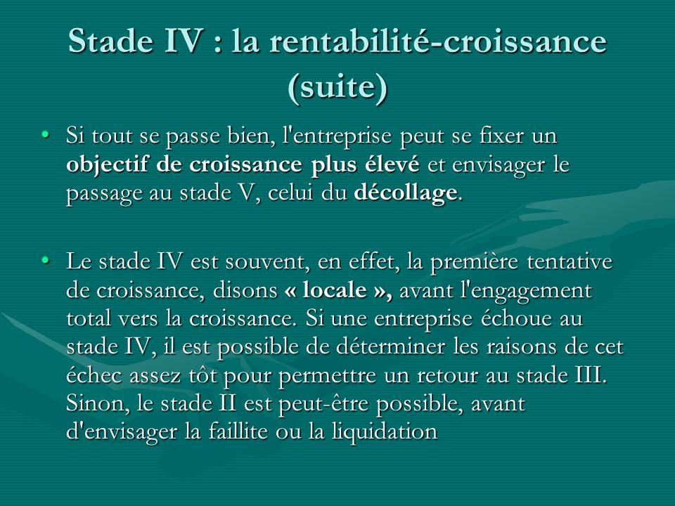 Stade IV : la rentabilité-croissance (suite) Si tout se passe bien, l'entreprise peut se fixer un objectif de croissance plus élevé et envisager le pa