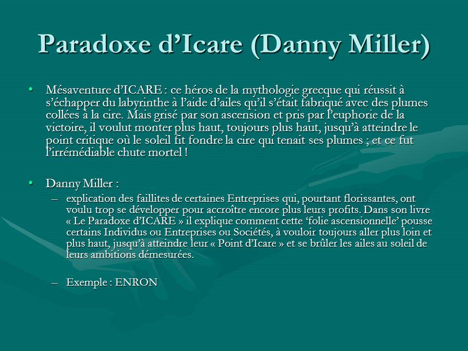 Paradoxe dIcare (Danny Miller) Mésaventure dICARE : ce héros de la mythologie grecque qui réussit à séchapper du labyrinthe à laide dailes quil sétait fabriqué avec des plumes collées à la cire.