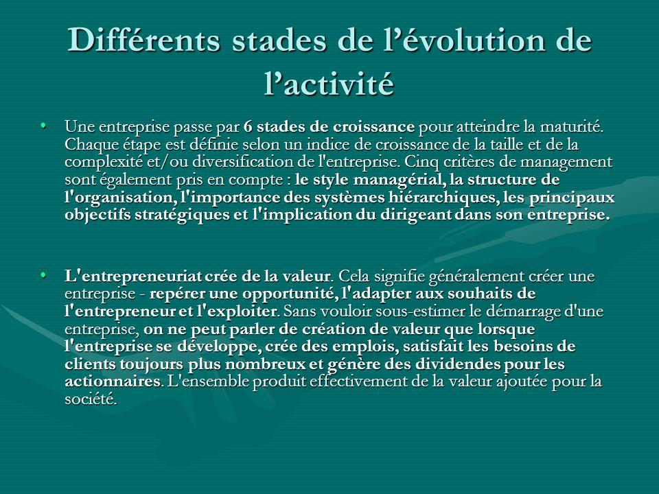 Différents stades de lévolution de lactivité Une entreprise passe par 6 stades de croissance pour atteindre la maturité.