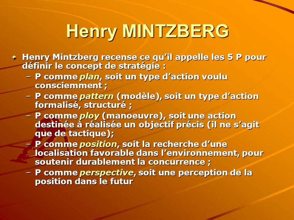 Henry MINTZBERG Henry Mintzberg recense ce quil appelle les 5 P pour définir le concept de stratégie : –P comme plan, soit un type daction voulu consc