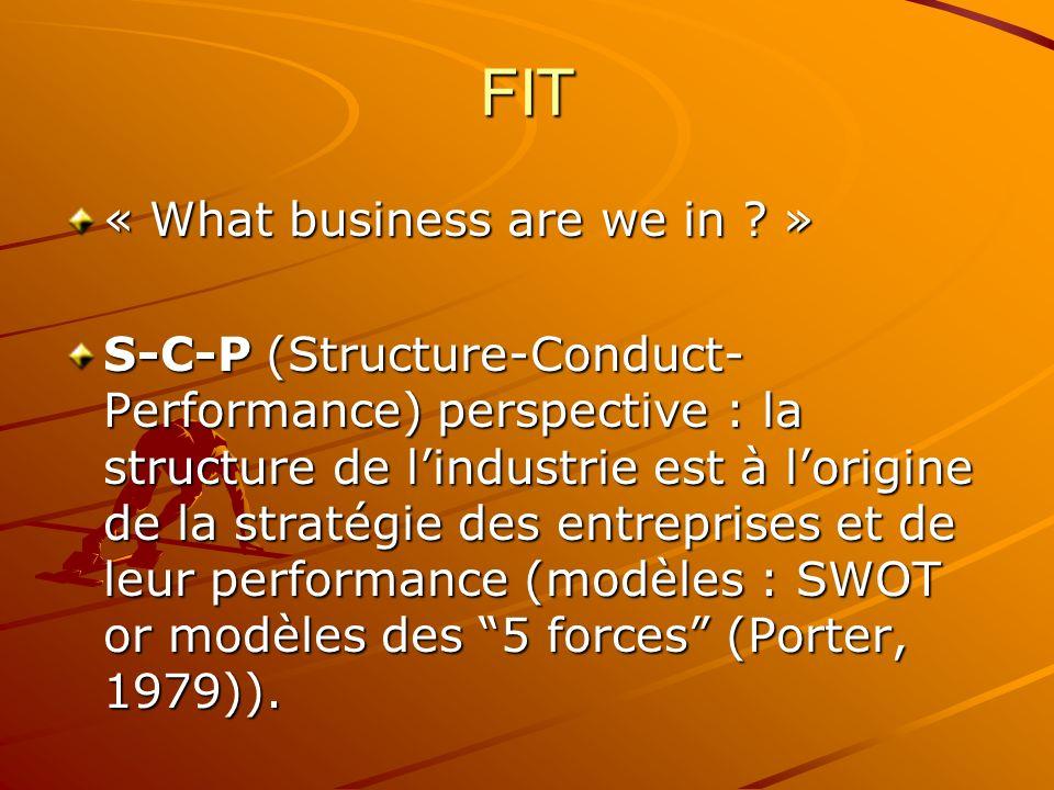 FIT « What business are we in ? » S-C-P (Structure-Conduct- Performance) perspective : la structure de lindustrie est à lorigine de la stratégie des e