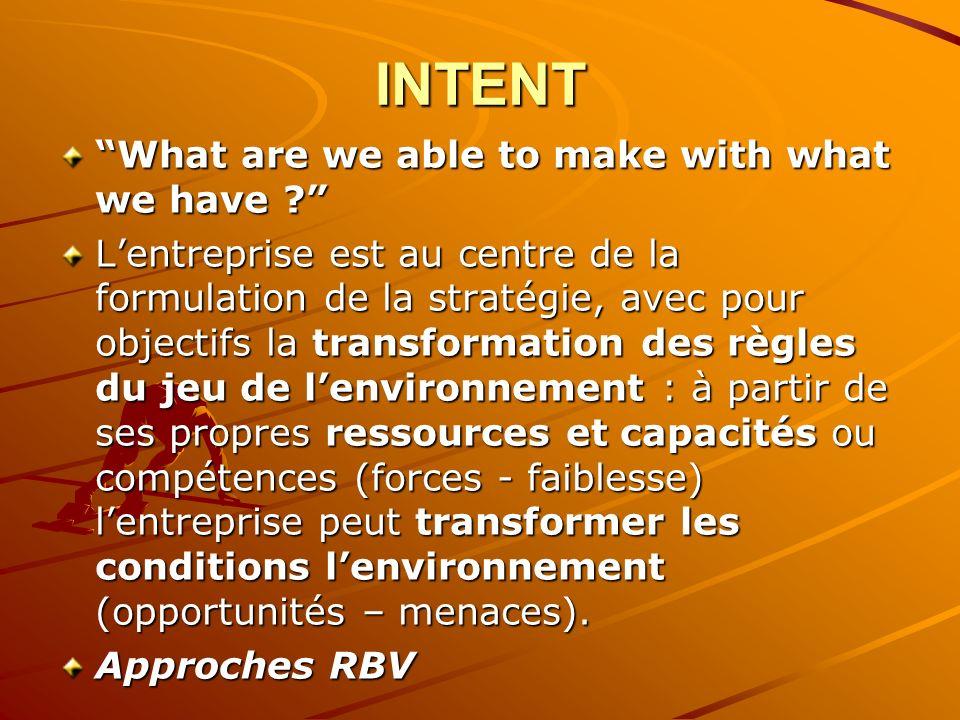INTENT What are we able to make with what we have ? Lentreprise est au centre de la formulation de la stratégie, avec pour objectifs la transformation