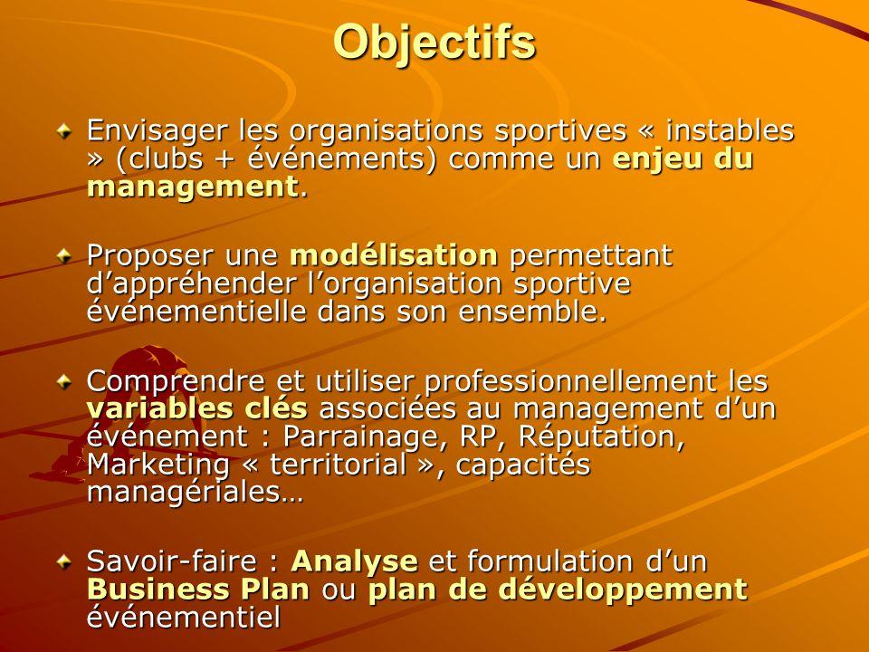 Objectifs Envisager les organisations sportives « instables » (clubs + événements) comme un enjeu du management. Proposer une modélisation permettant