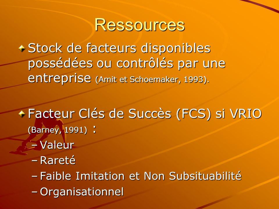 Ressources Stock de facteurs disponibles possédées ou contrôlés par une entreprise (Amit et Schoemaker, 1993). Facteur Clés de Succès (FCS) si VRIO (B