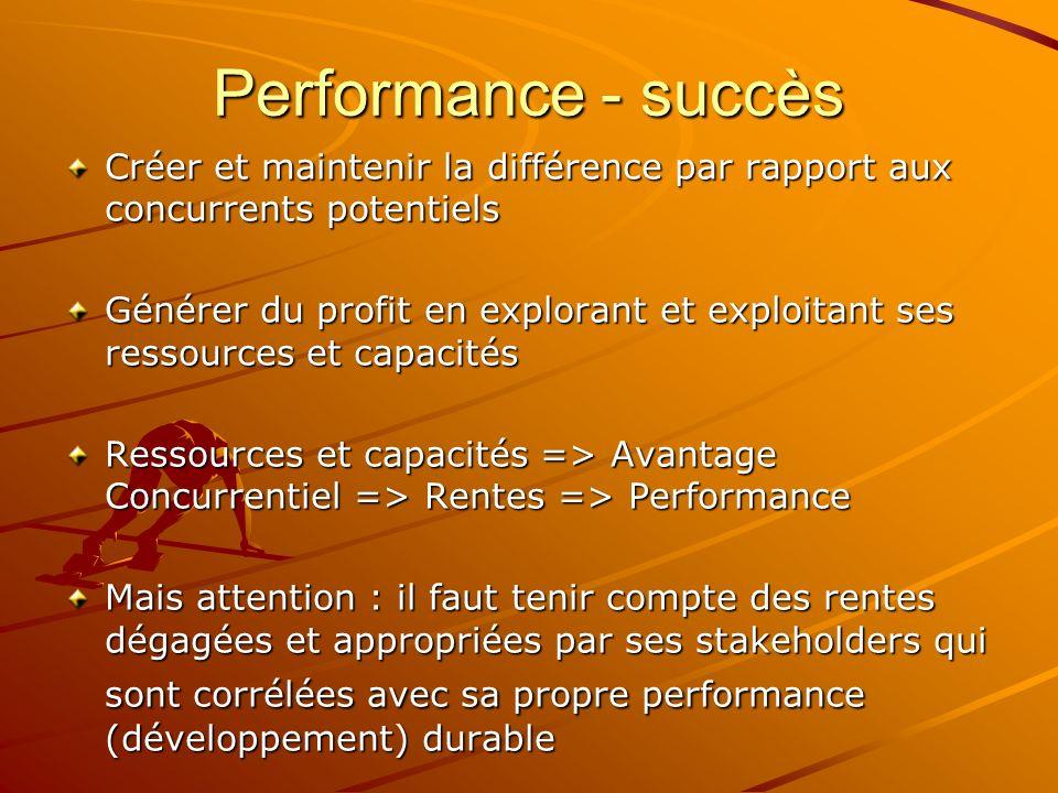 Performance - succès Créer et maintenir la différence par rapport aux concurrents potentiels Générer du profit en explorant et exploitant ses ressourc