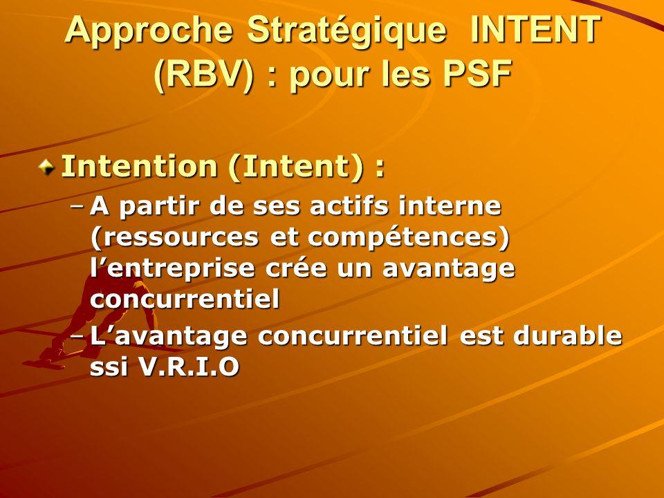 Approche Stratégique INTENT (RBV) : pour les PSF Intention (Intent) : –A partir de ses actifs interne (ressources et compétences) lentreprise crée un