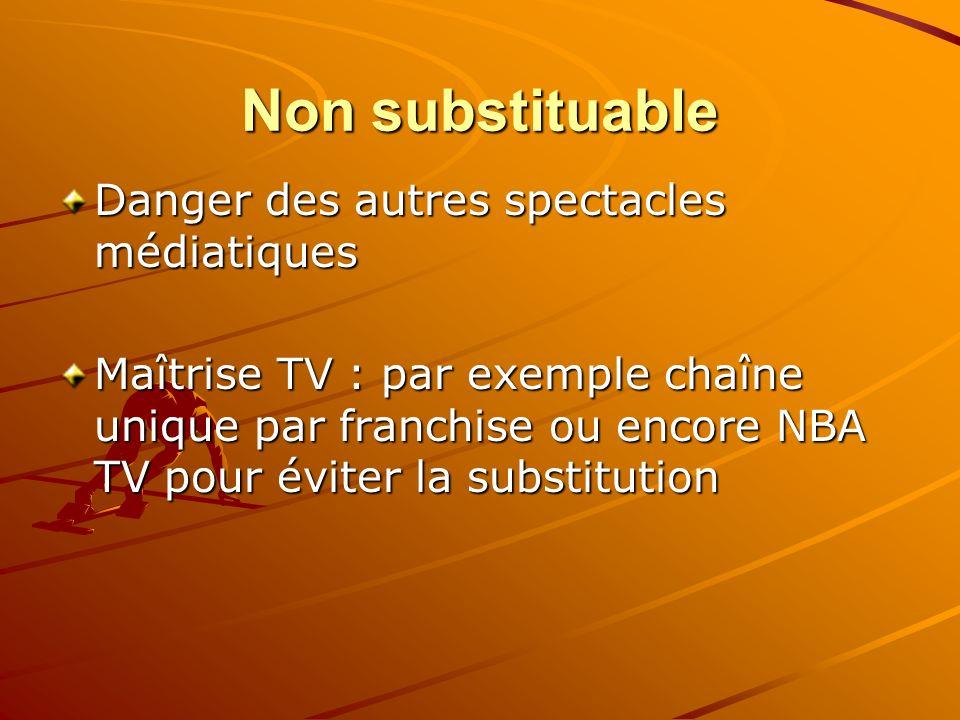 Non substituable Danger des autres spectacles médiatiques Maîtrise TV : par exemple chaîne unique par franchise ou encore NBA TV pour éviter la substi