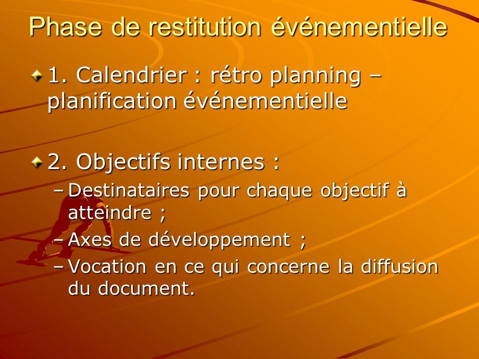 Phase de restitution événementielle 1. Calendrier : rétro planning – planification événementielle 2. Objectifs internes : –Destinataires pour chaque o