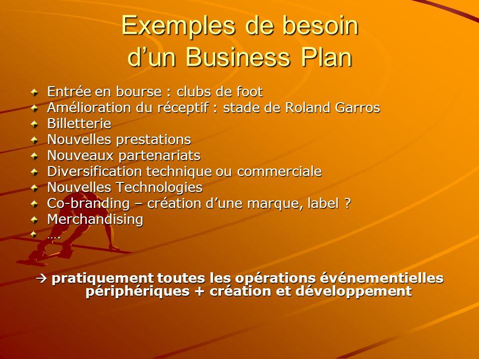 Exemples de besoin dun Business Plan Entrée en bourse : clubs de foot Amélioration du réceptif : stade de Roland Garros Billetterie Nouvelles prestati