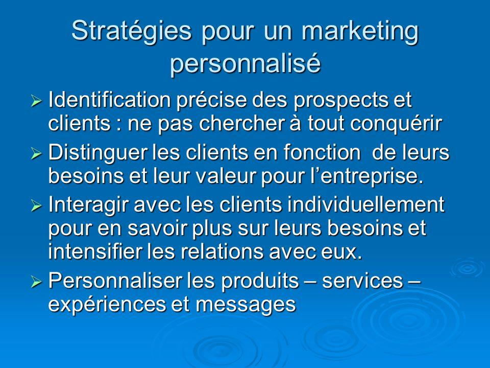 Stratégies pour un marketing personnalisé Identification précise des prospects et clients : ne pas chercher à tout conquérir Identification précise de