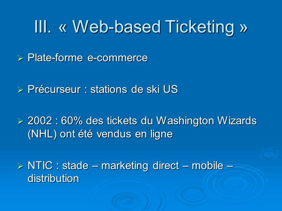 III. « Web-based Ticketing » Plate-forme e-commerce Plate-forme e-commerce Précurseur : stations de ski US Précurseur : stations de ski US 2002 : 60%