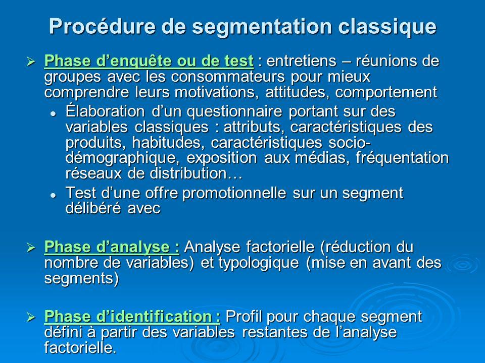Procédure de segmentation classique Phase denquête ou de test : entretiens – réunions de groupes avec les consommateurs pour mieux comprendre leurs mo