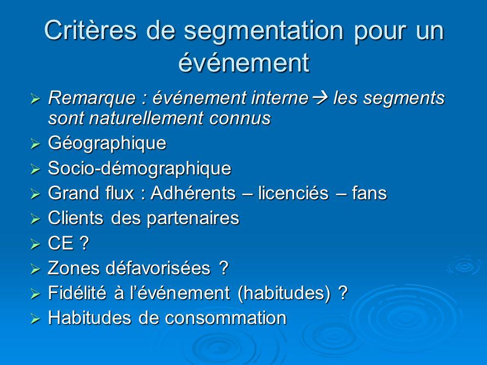 Critères de segmentation pour un événement Remarque : événement interne les segments sont naturellement connus Remarque : événement interne les segmen