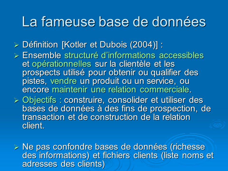 La fameuse base de données Définition [Kotler et Dubois (2004)] : Définition [Kotler et Dubois (2004)] : Ensemble structuré dinformations accessibles