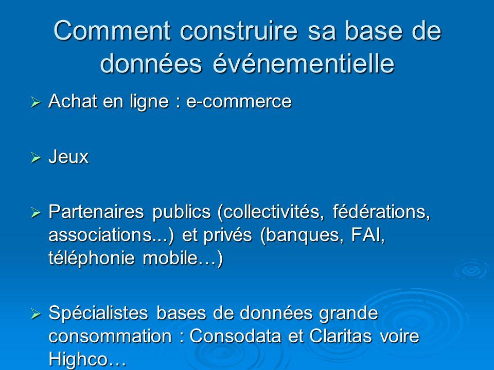 Comment construire sa base de données événementielle Achat en ligne : e-commerce Achat en ligne : e-commerce Jeux Jeux Partenaires publics (collectivi