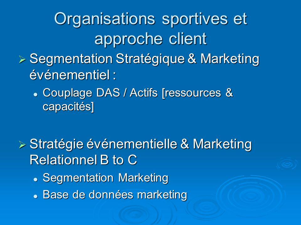 Organisations sportives et approche client Segmentation Stratégique & Marketing événementiel : Segmentation Stratégique & Marketing événementiel : Cou